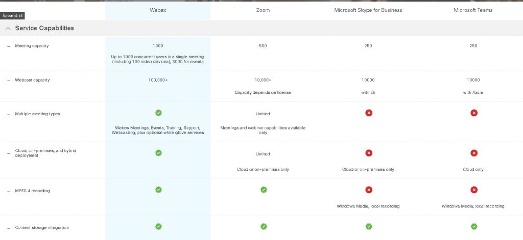webex meeting center download mac os x - Sega Scream - Forums